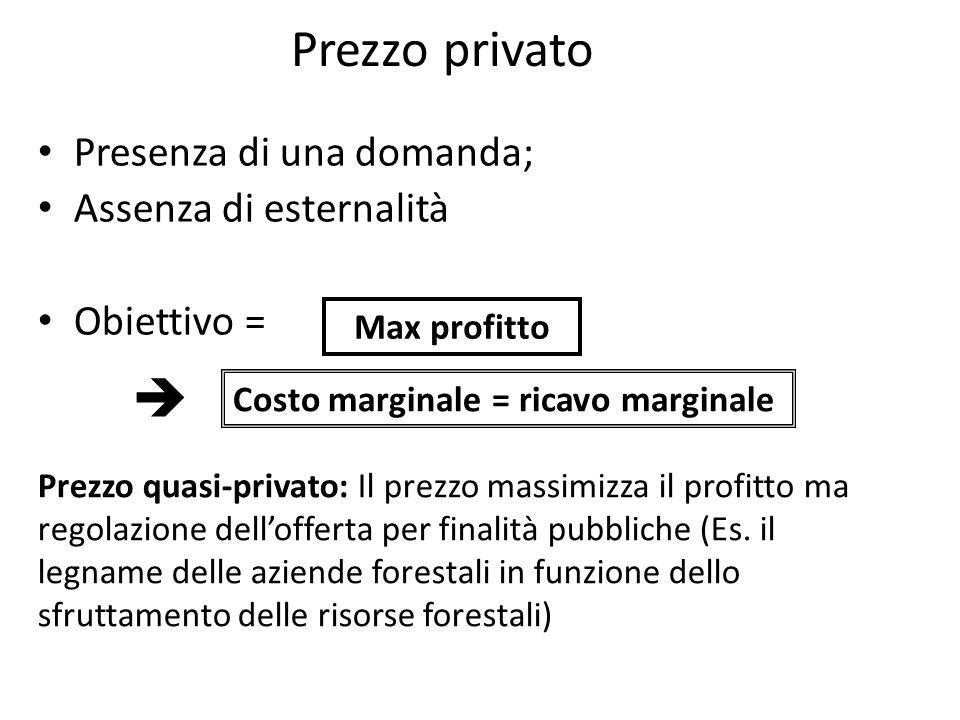 Prezzo privato Presenza di una domanda; Assenza di esternalità Obiettivo = Costo marginale = ricavo marginale Max profitto Prezzo quasi-privato: Il pr