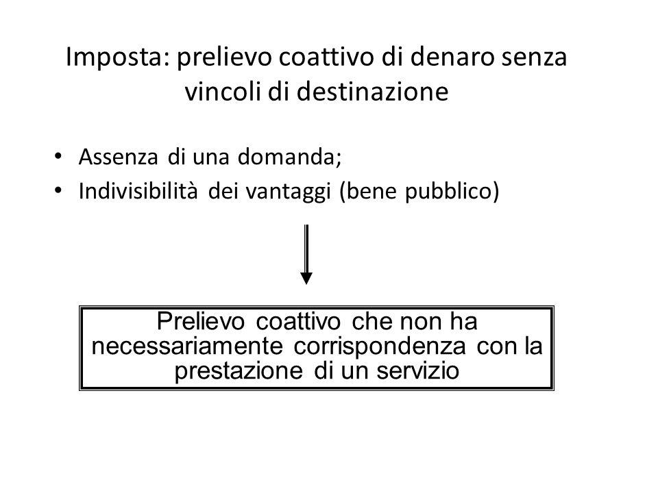 Imposta: prelievo coattivo di denaro senza vincoli di destinazione Assenza di una domanda; Indivisibilità dei vantaggi (bene pubblico) Prelievo coatti