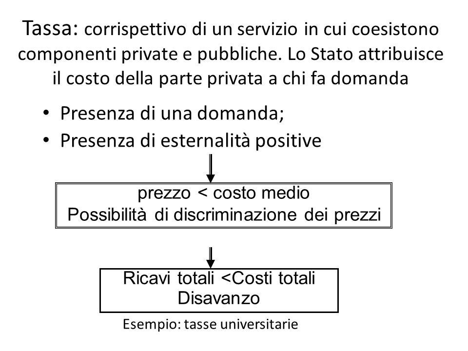 Tassa: corrispettivo di un servizio in cui coesistono componenti private e pubbliche. Lo Stato attribuisce il costo della parte privata a chi fa doman