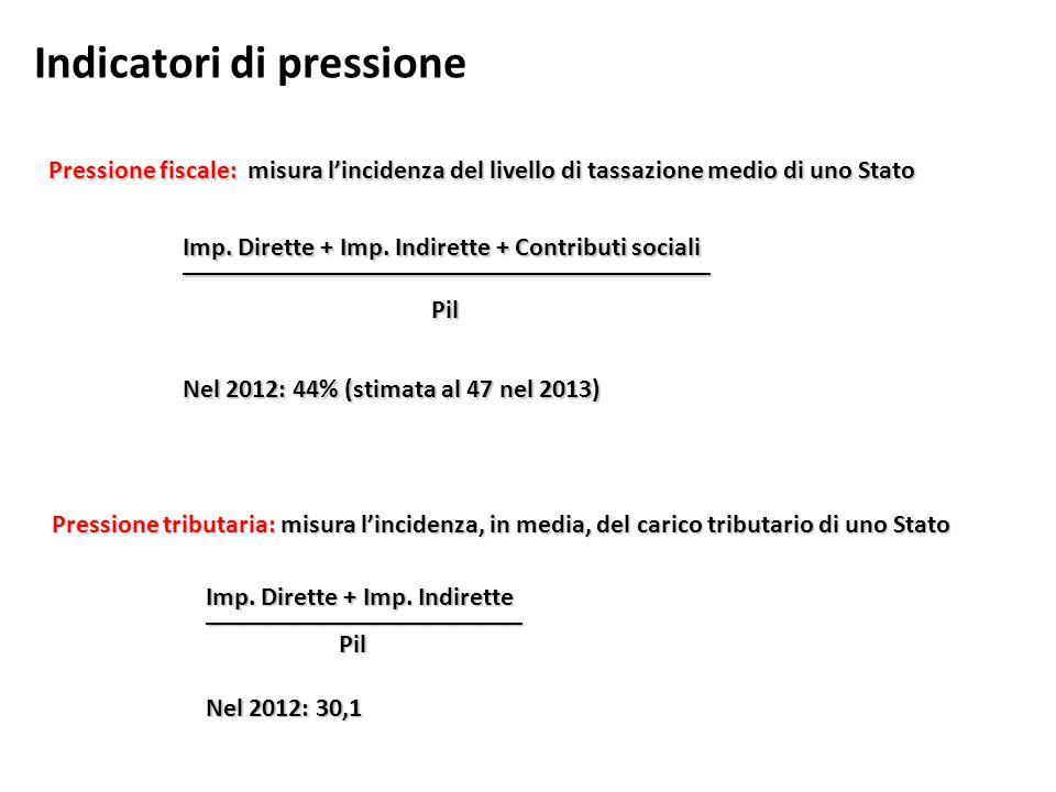 Pressione fiscale: misura l'incidenza del livello di tassazione medio di uno Stato Pressione tributaria: misura l'incidenza, in media, del carico trib