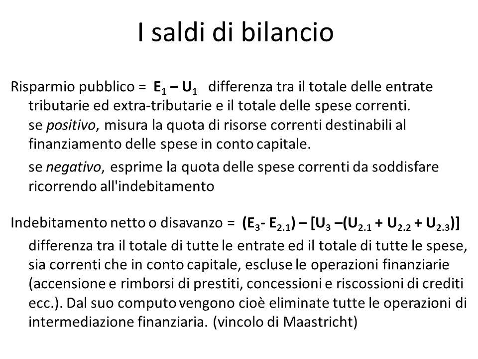 I saldi di bilancio Risparmio pubblico = E 1 – U 1 differenza tra il totale delle entrate tributarie ed extra-tributarie e il totale delle spese corre