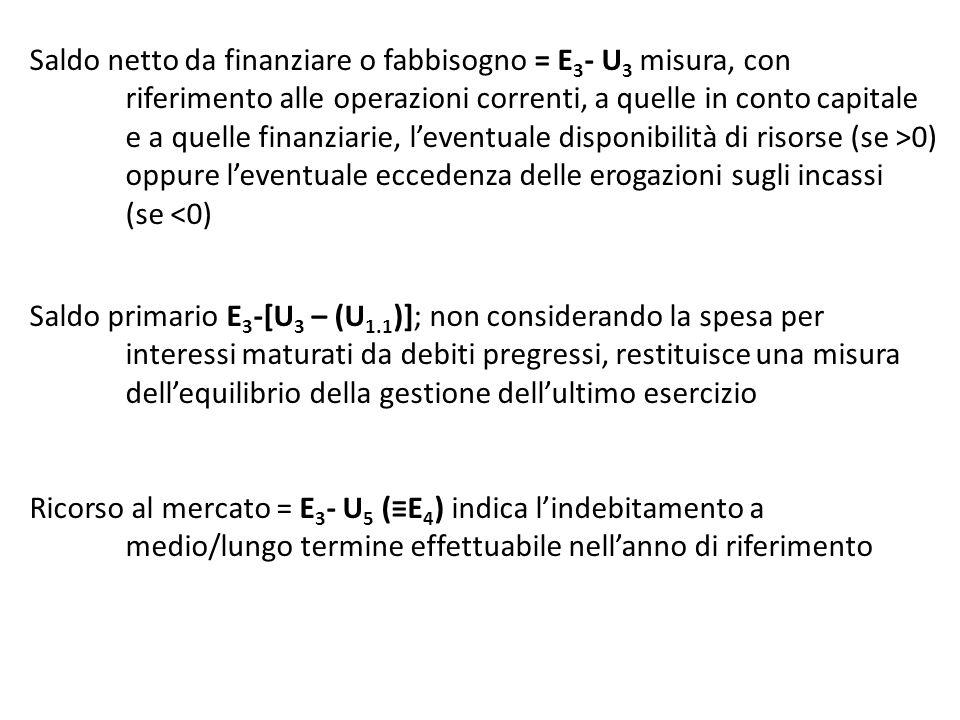 Saldo netto da finanziare o fabbisogno = E 3 - U 3 misura, con riferimento alle operazioni correnti, a quelle in conto capitale e a quelle finanziarie