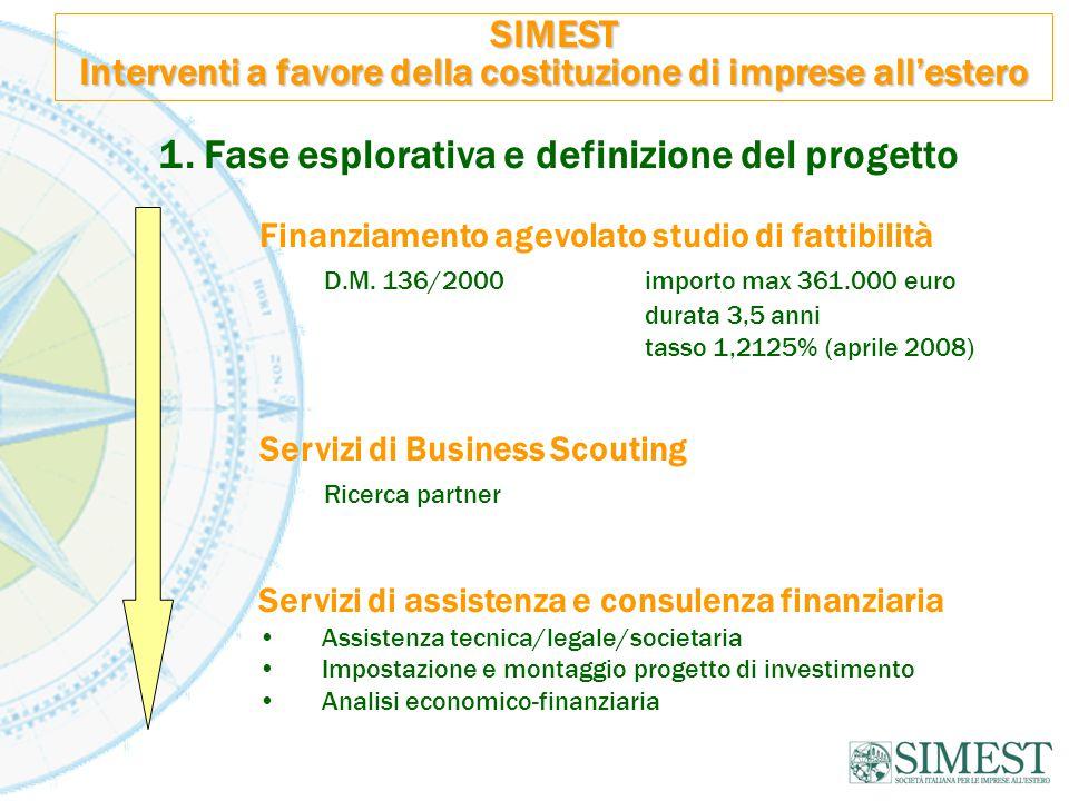 1. Fase esplorativa e definizione del progetto Finanziamento agevolato studio di fattibilità D.M.
