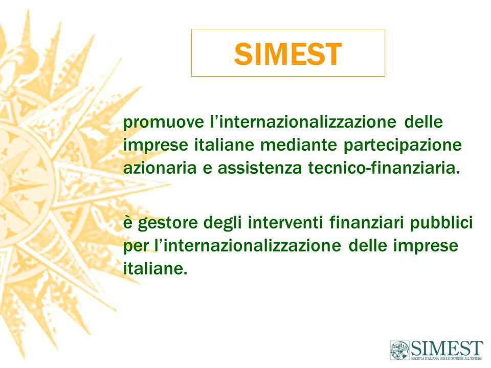 SIMEST promuove l'internazionalizzazione delle imprese italiane mediante partecipazione azionaria e assistenza tecnico-finanziaria.