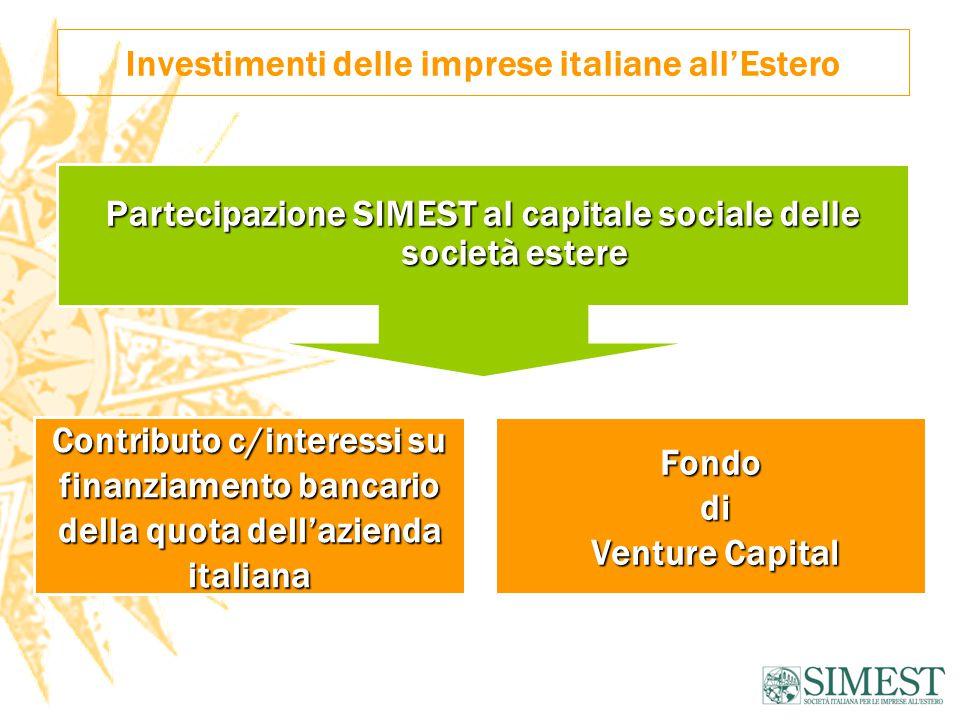 Investimenti delle imprese italiane all'Estero Partecipazione SIMEST al capitale sociale delle società estere Fondo di di Venture Capital Venture Capital Contributo c/interessi su finanziamento bancario della quota dell'azienda italiana