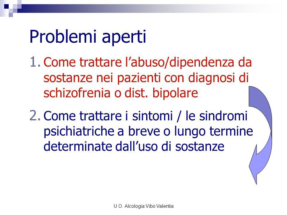 U.O. Alcologia Vibo Valentia Problemi aperti 1.
