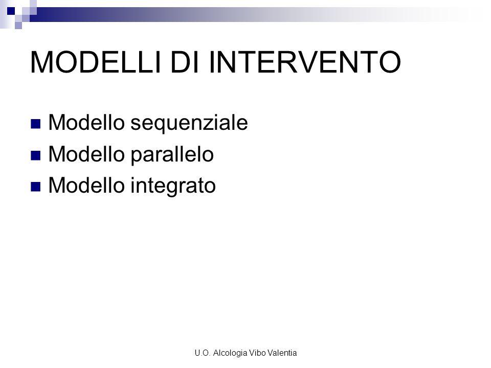 U.O. Alcologia Vibo Valentia MODELLI DI INTERVENTO Modello sequenziale Modello parallelo Modello integrato