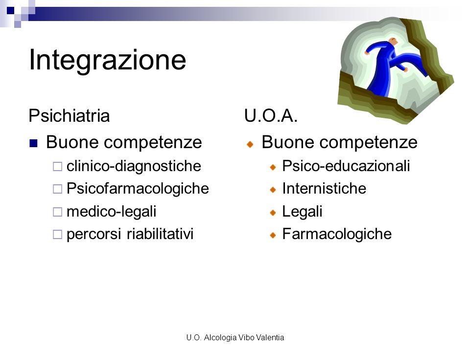 U.O. Alcologia Vibo Valentia Integrazione Psichiatria Buone competenze  clinico-diagnostiche  Psicofarmacologiche  medico-legali  percorsi riabili