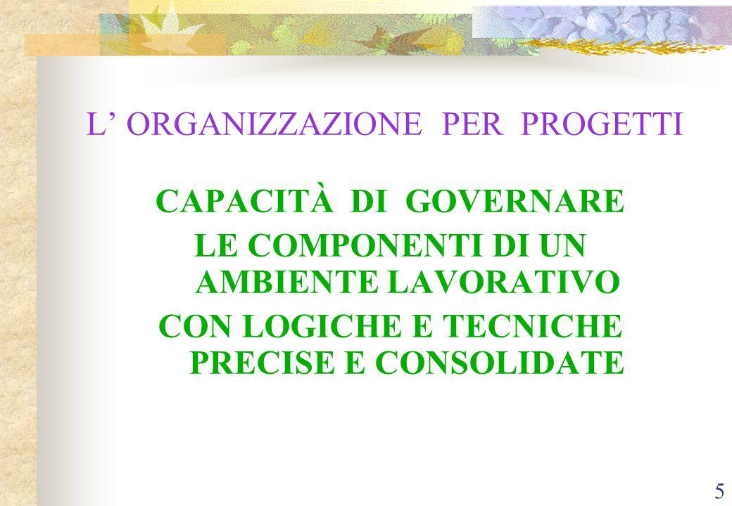 4 L' ORGANIZZAZIONE PER PROGETTI PROPENSIONE DELLE PERSONE AD ESSERE PROTAGONISTE DI CIÒ CHE FANNO