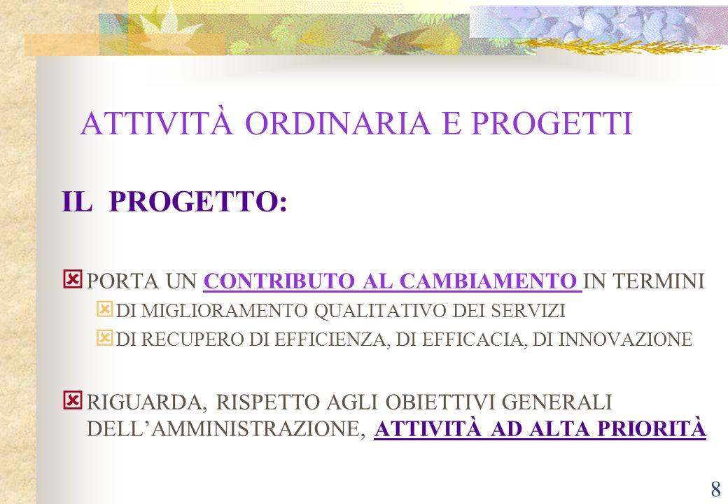 38 INTERVENTO DI PERSONALE ESTERNO ê IL COMPENSO PUÒ ESSERE ORARIO O FORFETTARIO ê L'AMMONTARE DEL COMPENSO È DETERMINATO DALLA CONTRATTAZIONE DELLE PARTI MA DOVRÀ ESSERE CONNESSO ALLA SPECIFICA PROFESSIONALITÀ DELL'ESPERTO (È BENE ACQUISIRE CURRICULUM) (Art.
