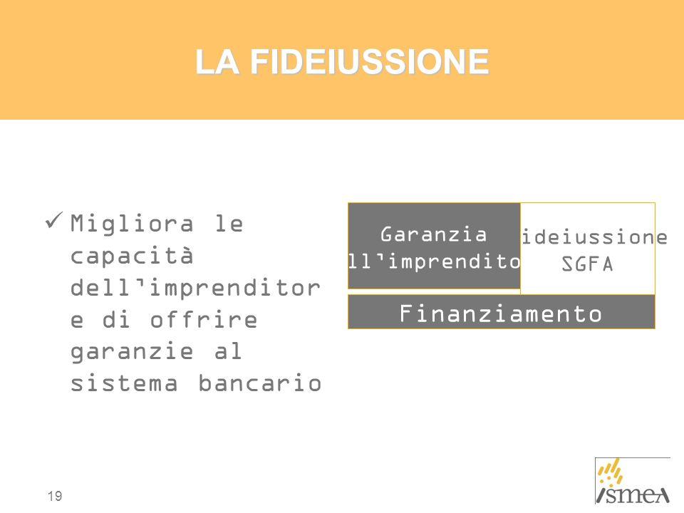 19 LA FIDEIUSSIONE Migliora le capacità dell'imprenditor e di offrire garanzie al sistema bancario Garanzia dell'imprenditore Fideiussione SGFA Finanziamento