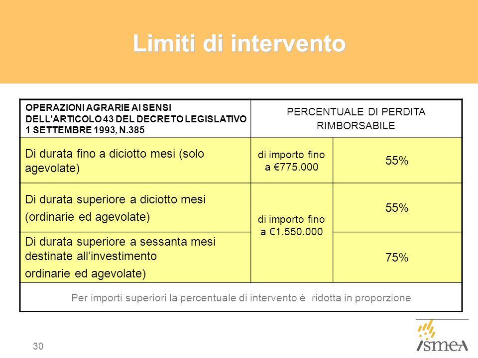 30 Limiti di intervento OPERAZIONI AGRARIE AI SENSI DELL'ARTICOLO 43 DEL DECRETO LEGISLATIVO 1 SETTEMBRE 1993, N.385 PERCENTUALE DI PERDITA RIMBORSABILE Di durata fino a diciotto mesi (solo agevolate) di importo fino a €775.000 55% Di durata superiore a diciotto mesi (ordinarie ed agevolate) di importo fino a €1.550.000 55% Di durata superiore a sessanta mesi destinate all'investimento ordinarie ed agevolate) 75% Per importi superiori la percentuale di intervento è ridotta in proporzione
