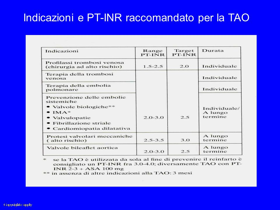 Indicazioni e PT-INR raccomandato per la TAO