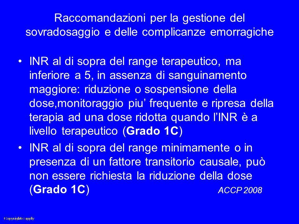 Raccomandazioni per la gestione del sovradosaggio e delle complicanze emorragiche INR al di sopra del range terapeutico, ma inferiore a 5, in assenza