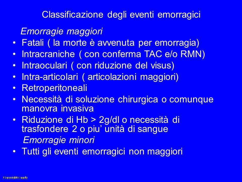 Classificazione degli eventi emorragici Emorragie maggiori Fatali ( la morte è avvenuta per emorragia) Intracraniche ( con conferma TAC e/o RMN) Intra