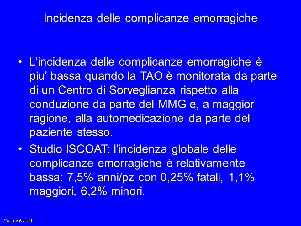 Incidenza delle complicanze emorragiche L'incidenza delle complicanze emorragiche è piu' bassa quando la TAO è monitorata da parte di un Centro di Sor