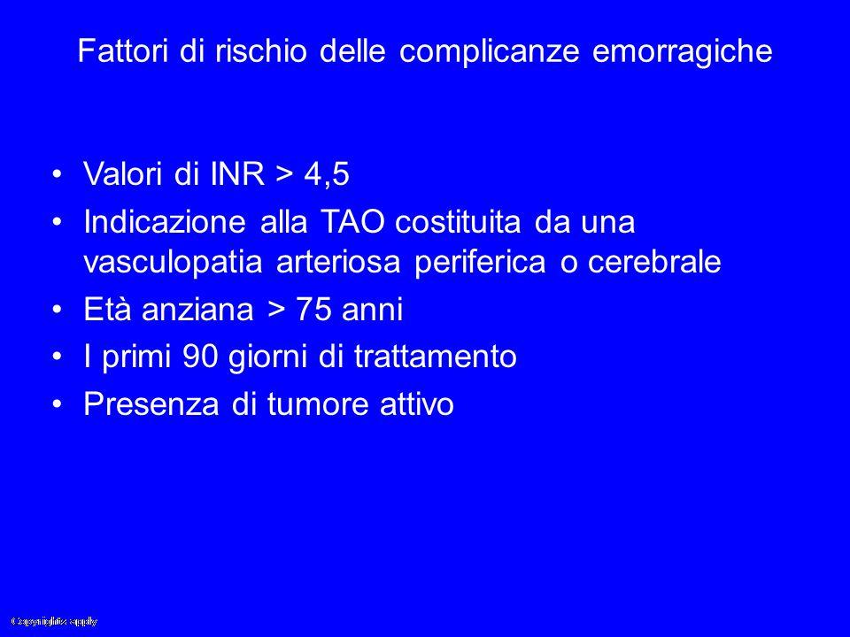 Fattori di rischio delle complicanze emorragiche Valori di INR > 4,5 Indicazione alla TAO costituita da una vasculopatia arteriosa periferica o cerebr