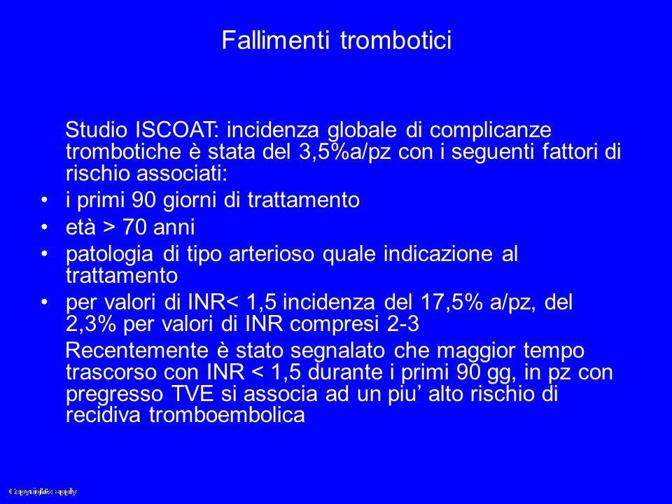 Fallimenti trombotici Studio ISCOAT: incidenza globale di complicanze trombotiche è stata del 3,5%a/pz con i seguenti fattori di rischio associati: i