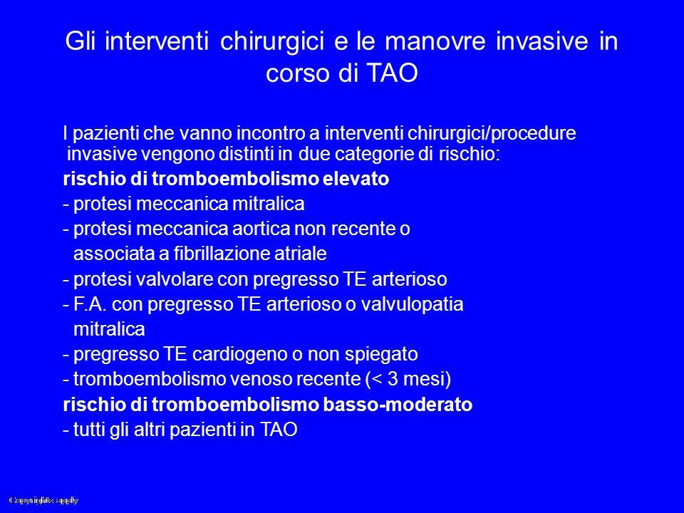 Gli interventi chirurgici e le manovre invasive in corso di TAO I pazienti che vanno incontro a interventi chirurgici/procedure invasive vengono disti