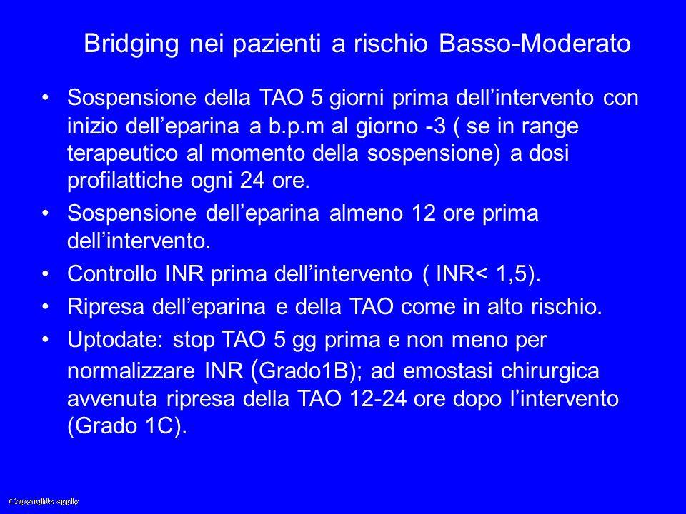 Bridging nei pazienti a rischio Basso-Moderato Sospensione della TAO 5 giorni prima dell'intervento con inizio dell'eparina a b.p.m al giorno -3 ( se