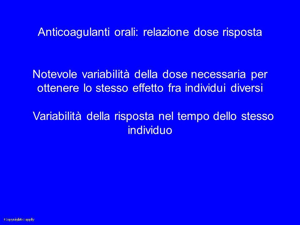 Anticoagulanti orali: relazione dose risposta Notevole variabilità della dose necessaria per ottenere lo stesso effetto fra individui diversi Variabil