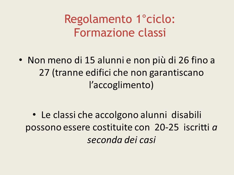 Regolamento 1°ciclo: Formazione classi Non meno di 15 alunni e non più di 26 fino a 27 (tranne edifici che non garantiscano l'accoglimento) Le classi che accolgono alunni disabili possono essere costituite con 20-25 iscritti a seconda dei casi