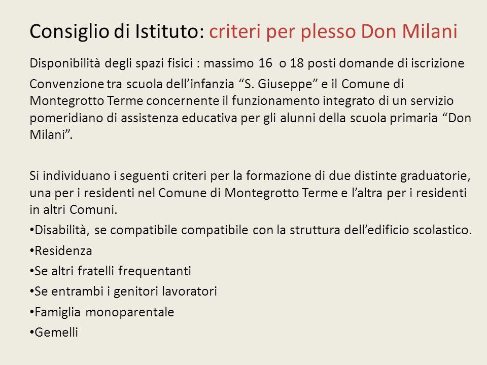 Consiglio di Istituto: criteri per plesso Don Milani Disponibilità degli spazi fisici : massimo 16 o 18 posti domande di iscrizione Convenzione tra scuola dell'infanzia S.