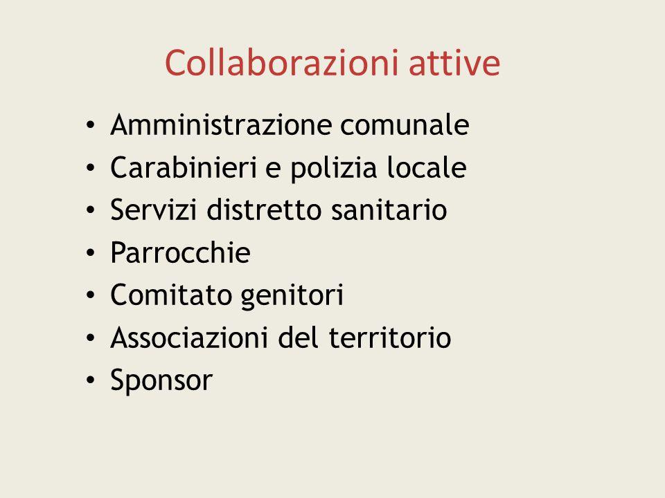 Collaborazioni attive Amministrazione comunale Carabinieri e polizia locale Servizi distretto sanitario Parrocchie Comitato genitori Associazioni del territorio Sponsor