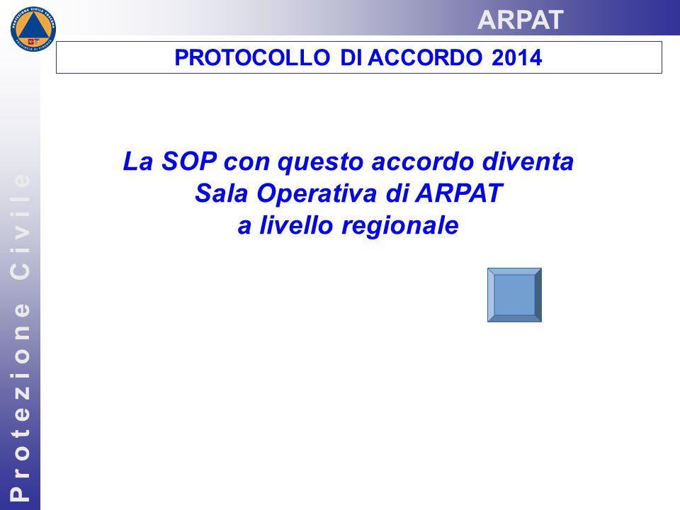 P r o t e z i o n e C i v i l e La SOP con questo accordo diventa Sala Operativa di ARPAT a livello regionale PROTOCOLLO DI ACCORDO 2014 ARPAT