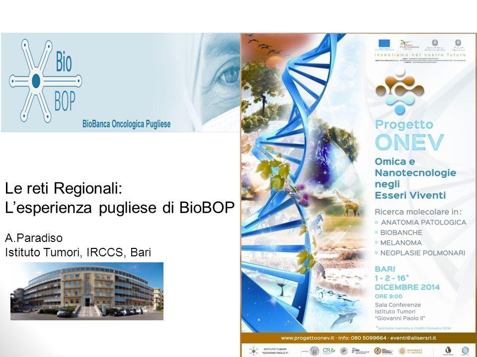 Le reti Regionali: L'esperienza pugliese di BioBOP A.Paradiso Istituto Tumori, IRCCS, Bari