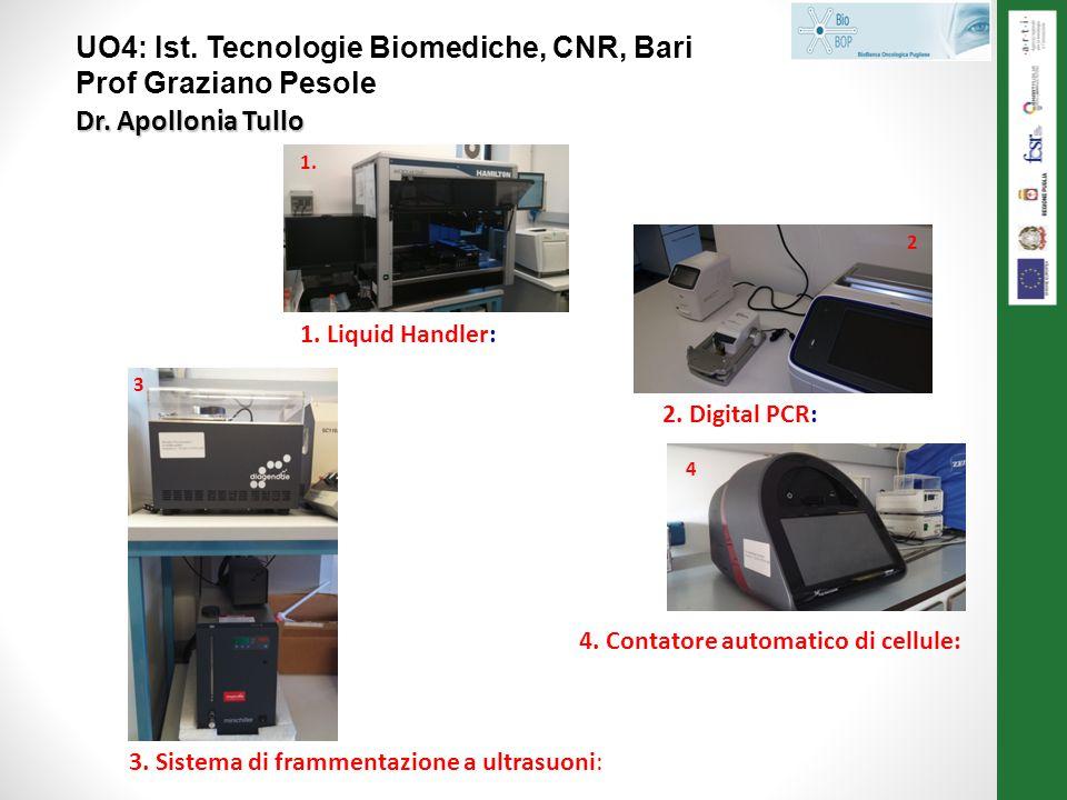 4.Contatore automatico di cellule: 1. 2 1. Liquid Handler: 2.