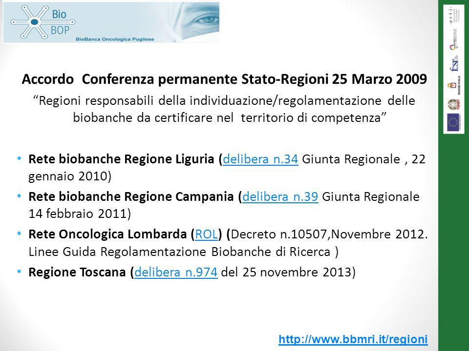 Accordo Conferenza permanente Stato-Regioni 25 Marzo 2009 Regioni responsabili della individuazione/regolamentazione delle biobanche da certificare nel territorio di competenza Rete biobanche Regione Liguria (delibera n.34 Giunta Regionale, 22 gennaio 2010)delibera n.34 Rete biobanche Regione Campania (delibera n.39 Giunta Regionale 14 febbraio 2011)delibera n.39 Rete Oncologica Lombarda (ROL) (Decreto n.10507,Novembre 2012.
