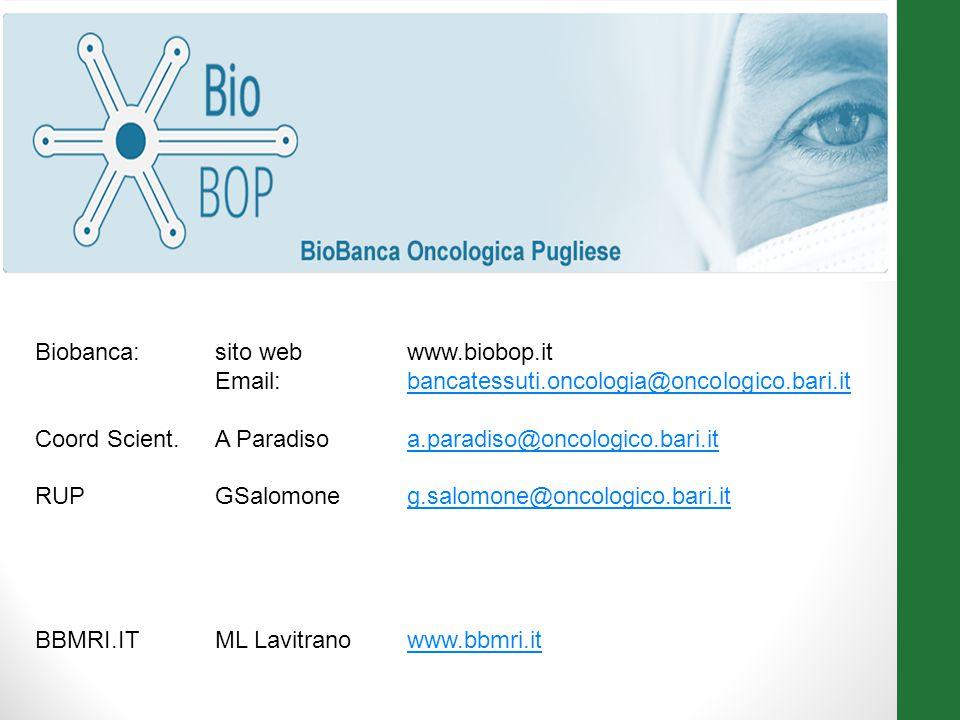 Biobanca: sito webwww.biobop.it Email:bancatessuti.oncologia@oncologico.bari.itbancatessuti.oncologia@oncologico.bari.it Coord Scient.A Paradisoa.paradiso@oncologico.bari.ita.paradiso@oncologico.bari.it RUPGSalomoneg.salomone@oncologico.bari.itg.salomone@oncologico.bari.it BBMRI.ITML Lavitranowww.bbmri.itwww.bbmri.it
