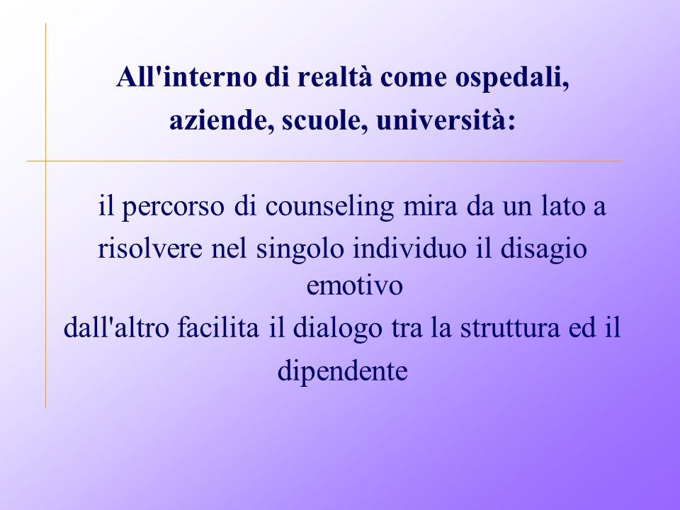 All interno di realtà come ospedali, aziende, scuole, università: il percorso di counseling mira da un lato a risolvere nel singolo individuo il disagio emotivo dall altro facilita il dialogo tra la struttura ed il dipendente