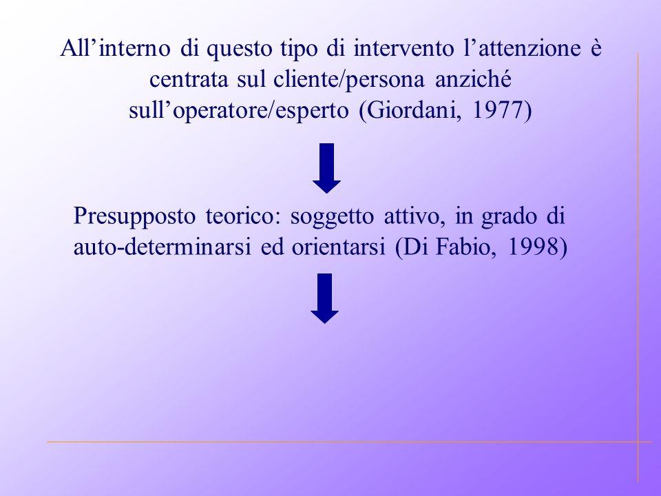 All'interno di questo tipo di intervento l'attenzione è centrata sul cliente/persona anziché sull'operatore/esperto (Giordani, 1977) Presupposto teori