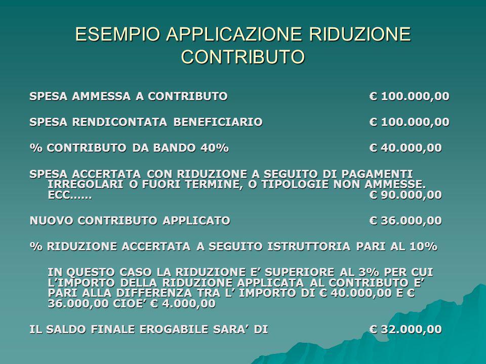 ESEMPIO APPLICAZIONE RIDUZIONE CONTRIBUTO SPESA AMMESSA A CONTRIBUTO€ 100.000,00 SPESA RENDICONTATA BENEFICIARIO€ 100.000,00 % CONTRIBUTO DA BANDO 40%€ 40.000,00 SPESA ACCERTATA CON RIDUZIONE A SEGUITO DI PAGAMENTI IRREGOLARI O FUORI TERMINE, O TIPOLOGIE NON AMMESSE.