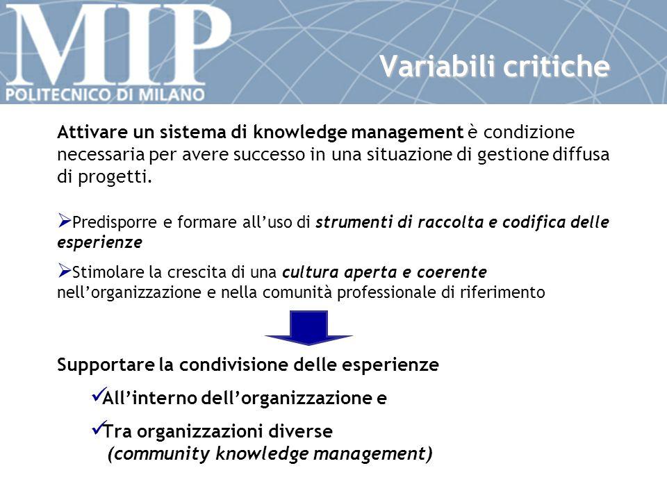 Variabili critiche Attivare un sistema di knowledge management è condizione necessaria per avere successo in una situazione di gestione diffusa di progetti.