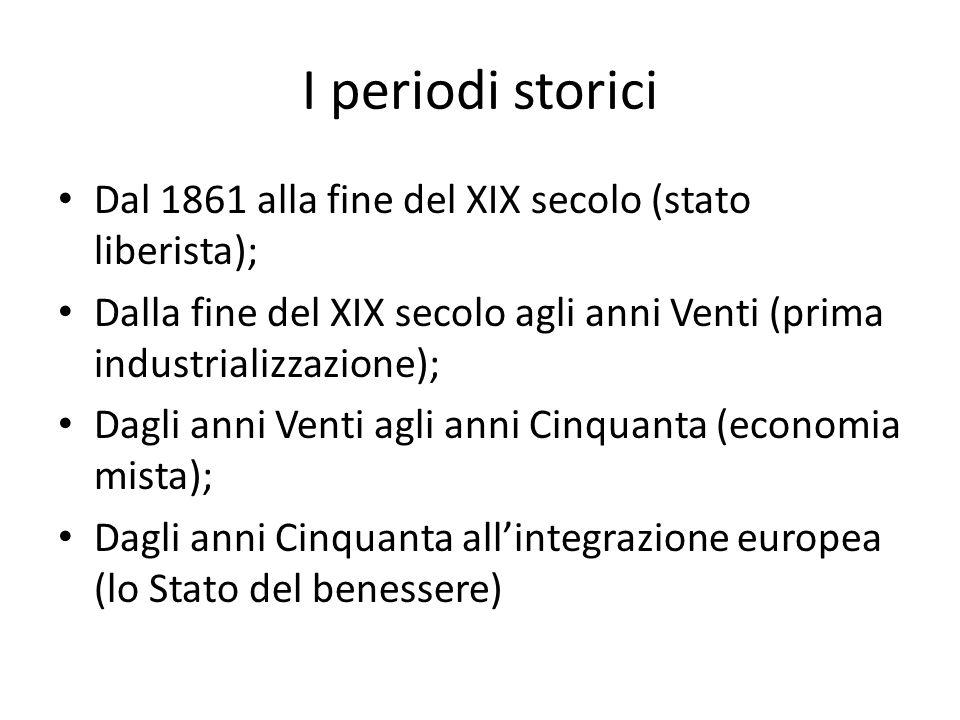 I periodi storici Dal 1861 alla fine del XIX secolo (stato liberista); Dalla fine del XIX secolo agli anni Venti (prima industrializzazione); Dagli an