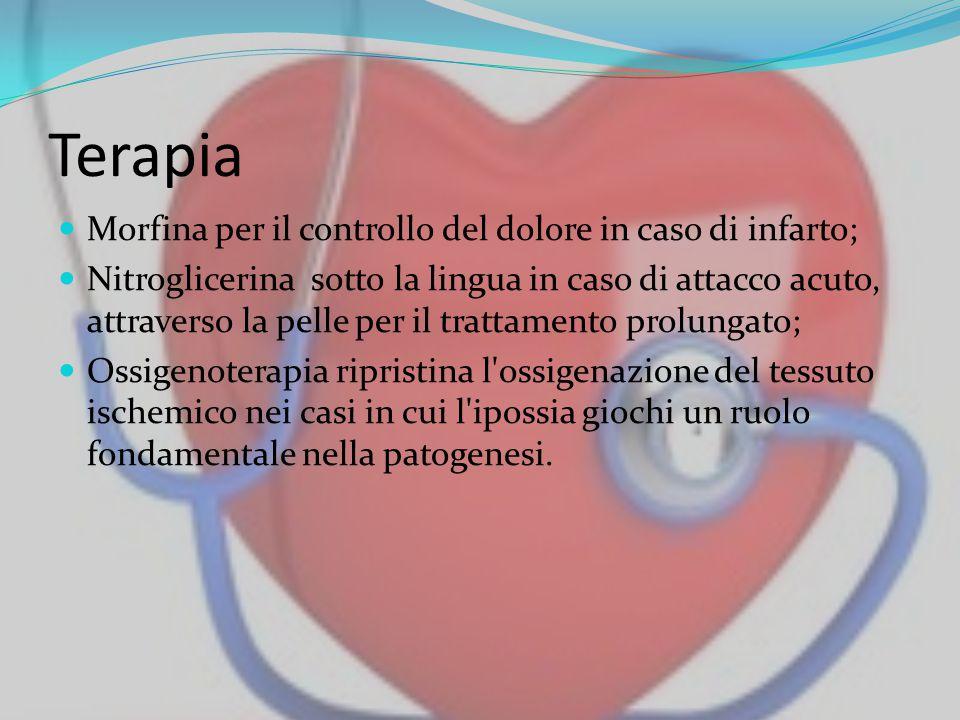 Interventi chirurgici Bypass coronarico (un intervento chirurgico che prevede il confezionamento di condotti vascolari) attraverso angioplastica coronarica.