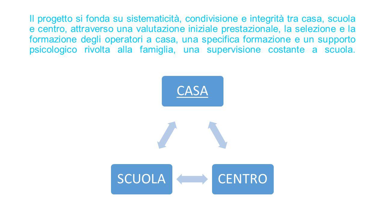 Il progetto si fonda su sistematicità, condivisione e integrità tra casa, scuola e centro, attraverso una valutazione iniziale prestazionale, la selez
