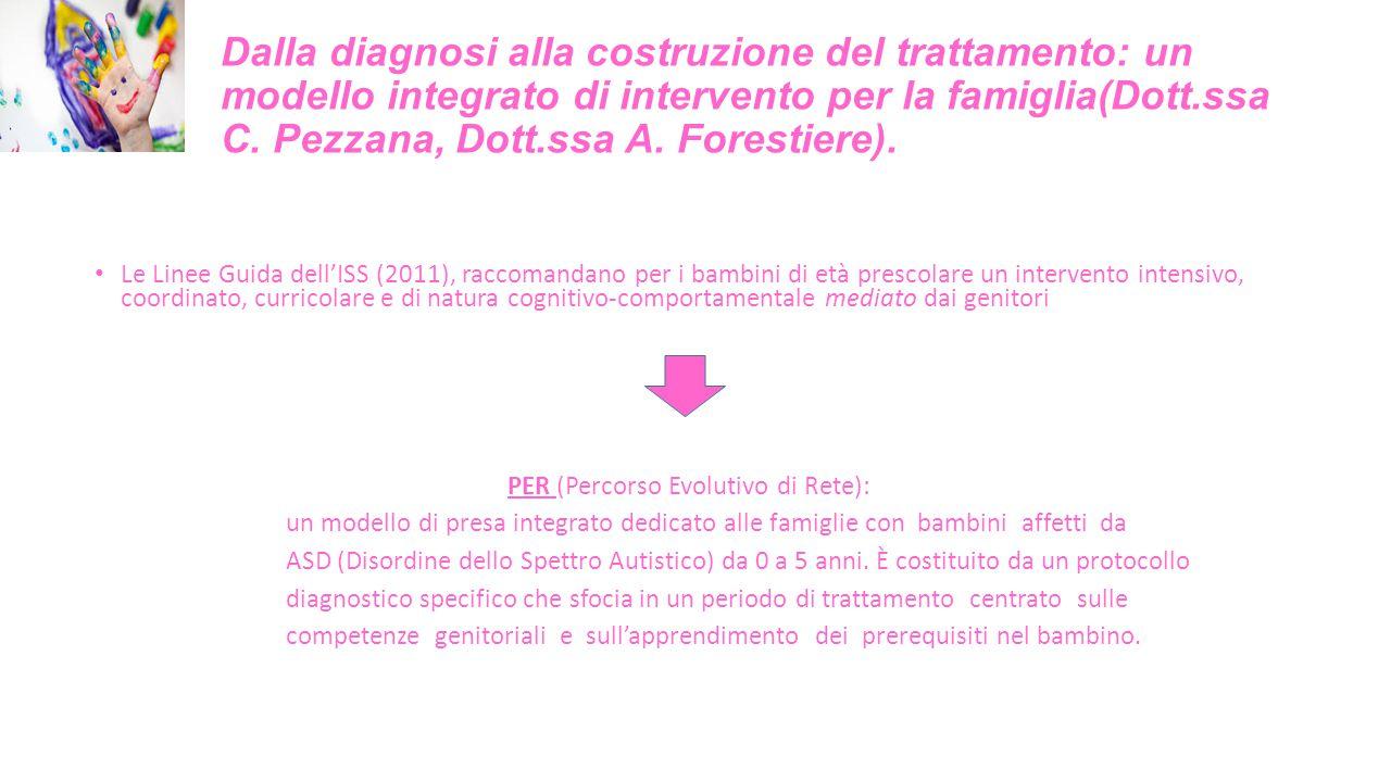 Dalla diagnosi alla costruzione del trattamento: un modello integrato di intervento per la famiglia(Dott.ssa C. Pezzana, Dott.ssa A. Forestiere). Le L