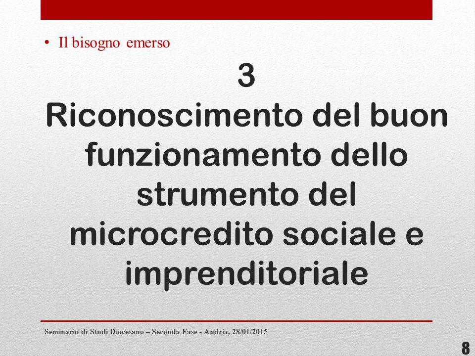 3 Riconoscimento del buon funzionamento dello strumento del microcredito sociale e imprenditoriale Il bisogno emerso Seminario di Studi Diocesano – Seconda Fase - Andria, 28/01/2015 8