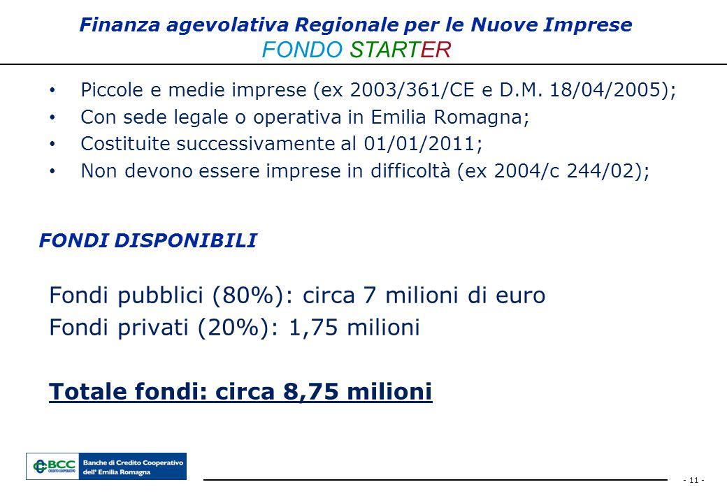 - 11 - Finanza agevolativa Regionale per le Nuove Imprese FONDO STARTER Piccole e medie imprese (ex 2003/361/CE e D.M. 18/04/2005); Con sede legale o