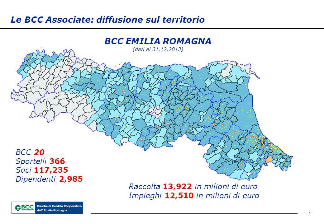 - 2 - Le BCC Associate: diffusione sul territorio BCC 20 Sportelli 366 Soci 117,235 Dipendenti 2,985 Raccolta 13,922 in milioni di euro Impieghi 12,51