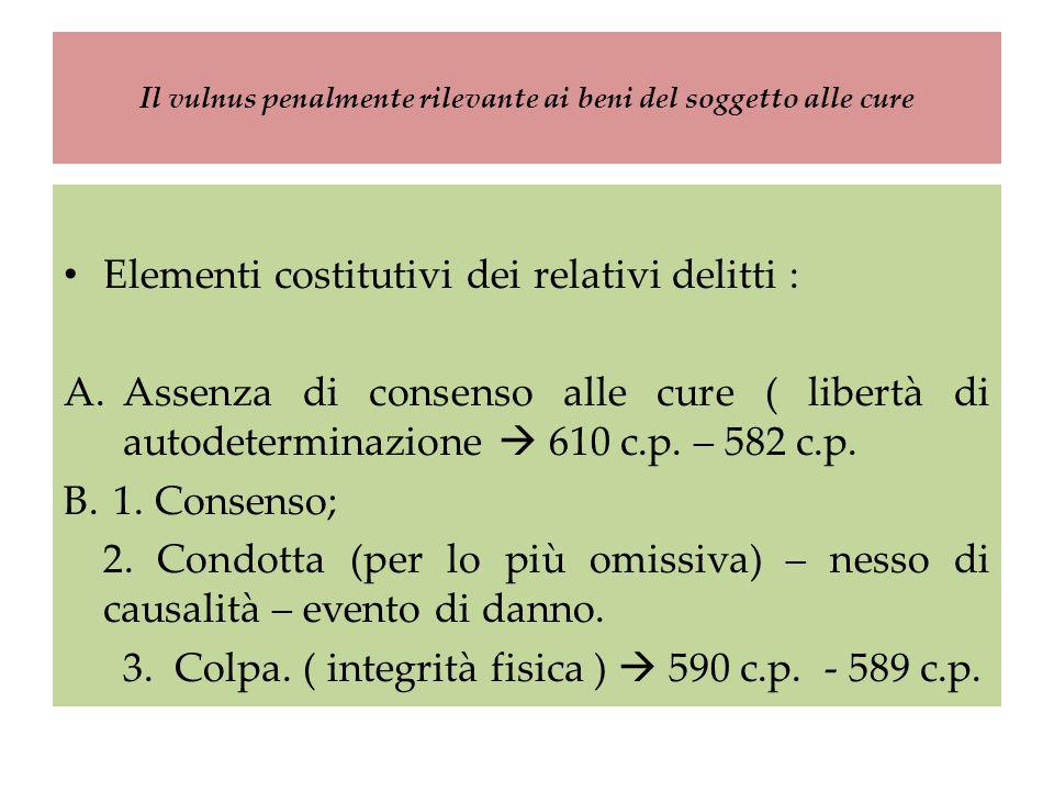 Il vulnus penalmente rilevante ai beni del soggetto alle cure Elementi costitutivi dei relativi delitti : A.Assenza di consenso alle cure ( libertà di