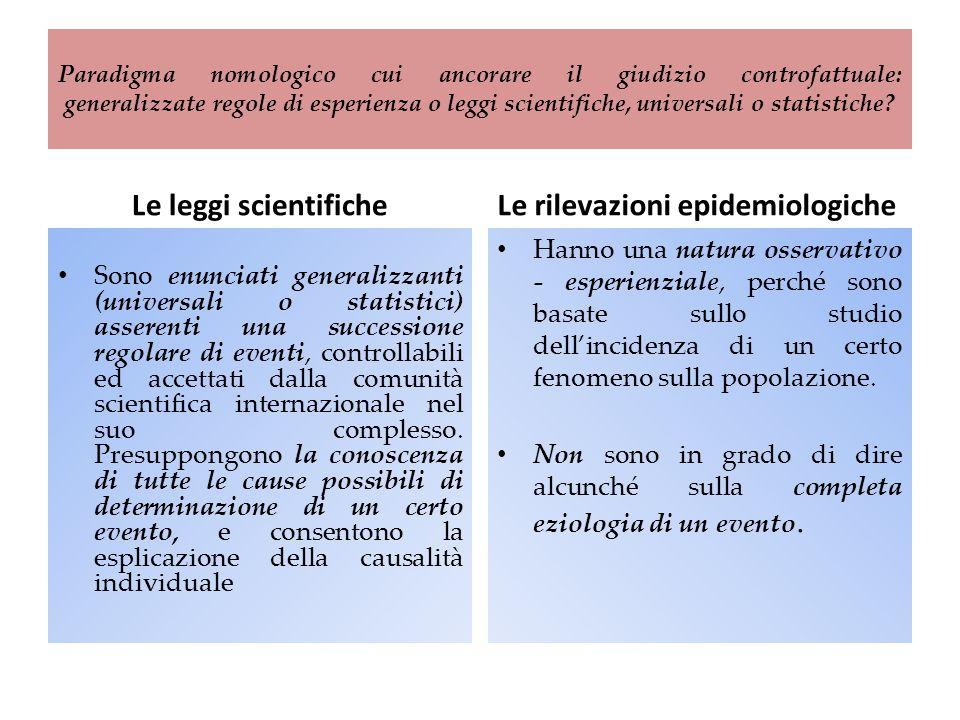 Paradigma nomologico cui ancorare il giudizio controfattuale: generalizzate regole di esperienza o leggi scientifiche, universali o statistiche? Le le