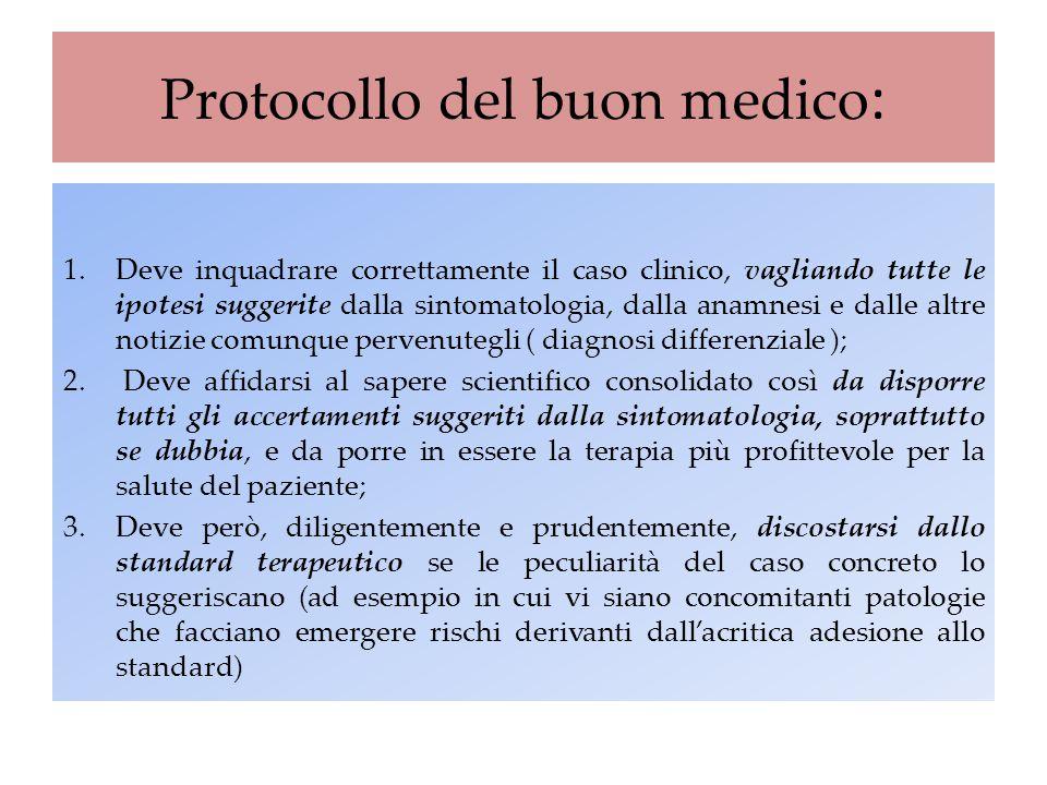 Protocollo del buon medico : 1.Deve inquadrare correttamente il caso clinico, vagliando tutte le ipotesi suggerite dalla sintomatologia, dalla anamnes