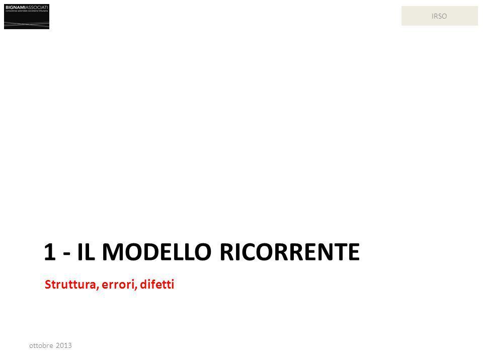 1 - IL MODELLO RICORRENTE Struttura, errori, difetti ottobre 2013 IRSO