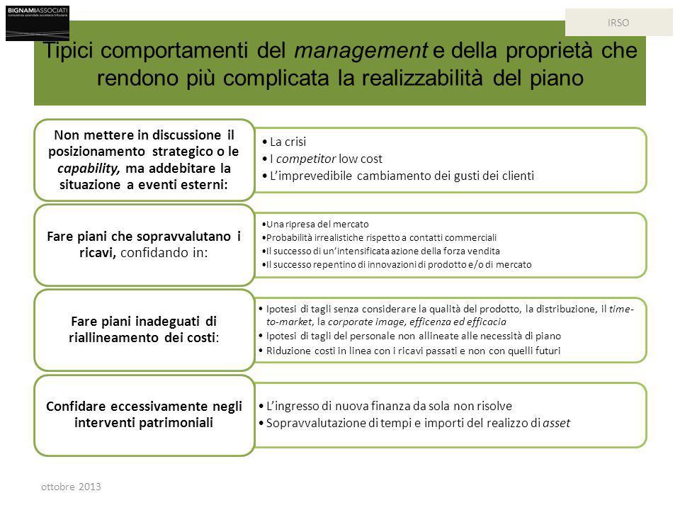 Tipici comportamenti del management e della proprietà che rendono più complicata la realizzabilità del piano La crisi I competitor low cost L'impreved