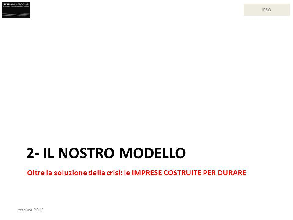 2- IL NOSTRO MODELLO Oltre la soluzione della crisi: le IMPRESE COSTRUITE PER DURARE ottobre 2013 IRSO